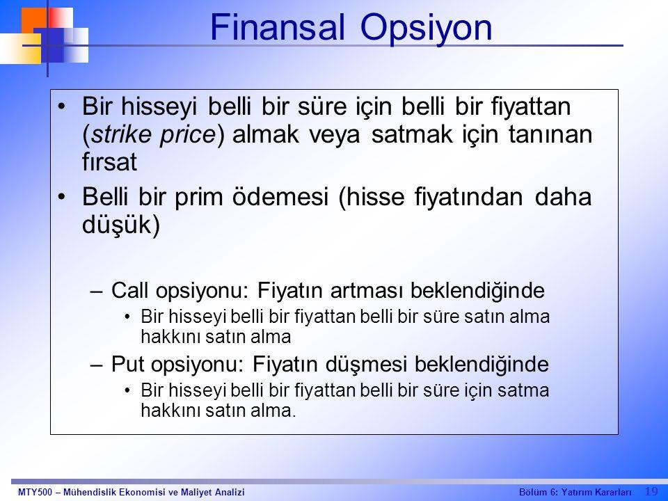 Finansal Opsiyon Bir hisseyi belli bir süre için belli bir fiyattan (strike price) almak veya satmak için tanınan fırsat.