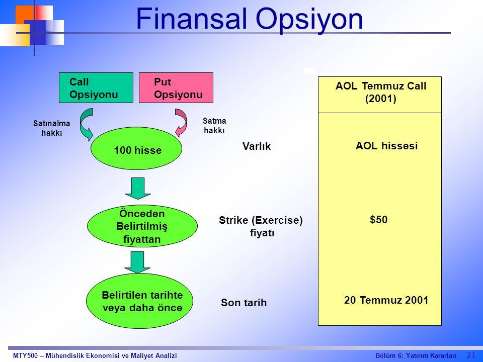 Finansal Opsiyon Call Opsiyonu Put Opsiyonu AOL Temmuz Call (2001)