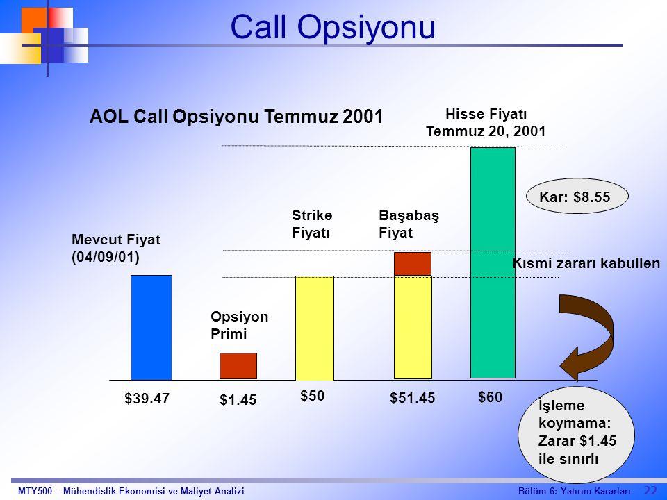 Call Opsiyonu AOL Call Opsiyonu Temmuz 2001 Hisse Fiyatı