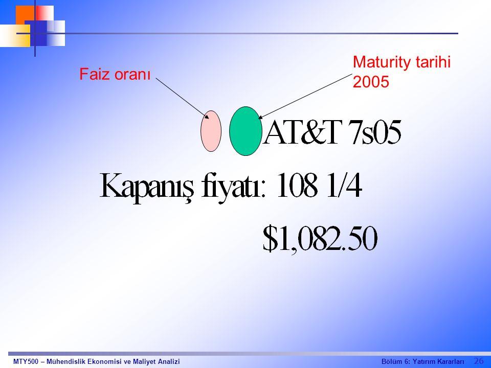 Maturity tarihi 2005 Faiz oranı