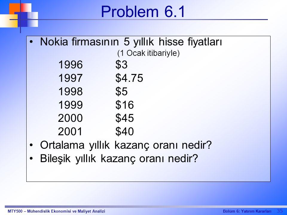 Problem 6.1 Nokia firmasının 5 yıllık hisse fiyatları 1996 $3