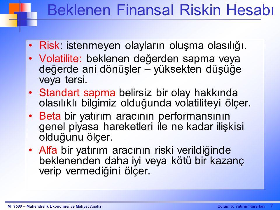Beklenen Finansal Riskin Hesabı