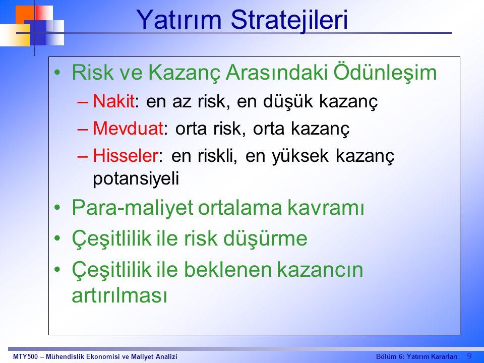 Yatırım Stratejileri Risk ve Kazanç Arasındaki Ödünleşim