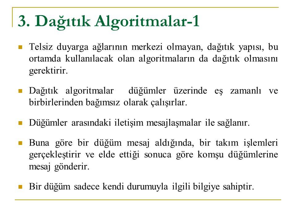 3. Dağıtık Algoritmalar-1