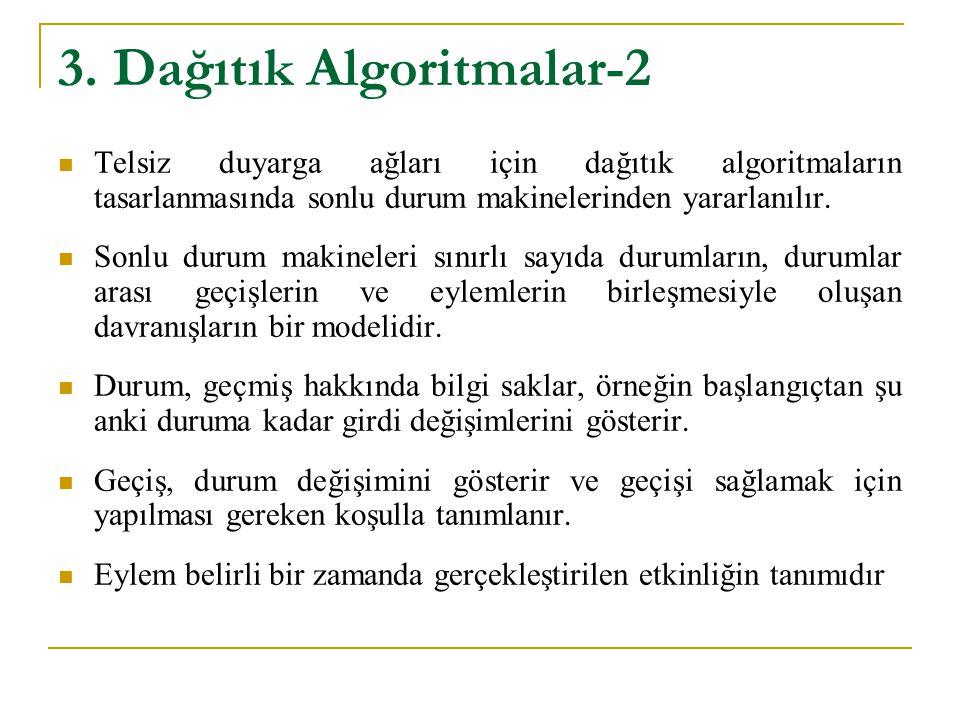 3. Dağıtık Algoritmalar-2