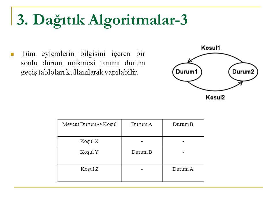 3. Dağıtık Algoritmalar-3