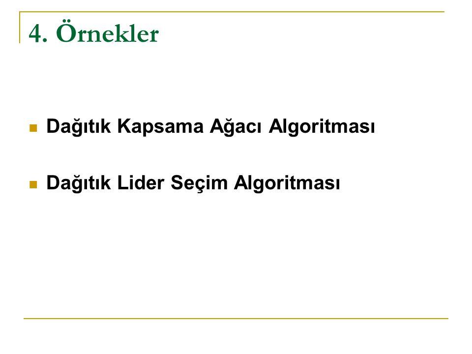 4. Örnekler Dağıtık Kapsama Ağacı Algoritması