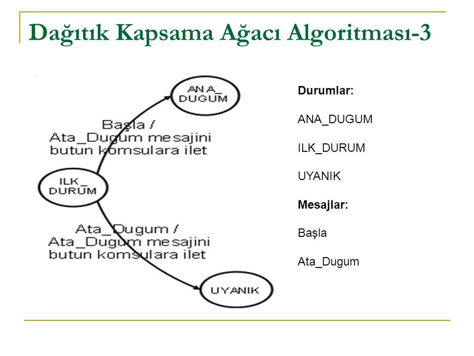 Dağıtık Kapsama Ağacı Algoritması-3