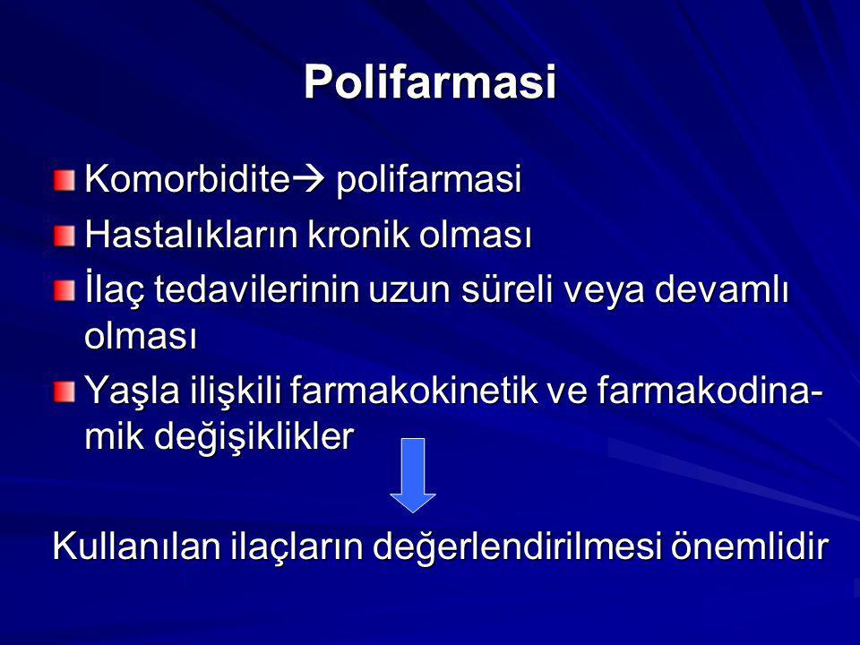 Polifarmasi Komorbidite polifarmasi Hastalıkların kronik olması
