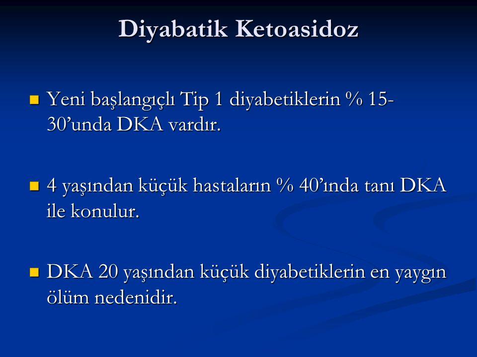 Diyabatik Ketoasidoz Yeni başlangıçlı Tip 1 diyabetiklerin % 15-30'unda DKA vardır. 4 yaşından küçük hastaların % 40'ında tanı DKA ile konulur.