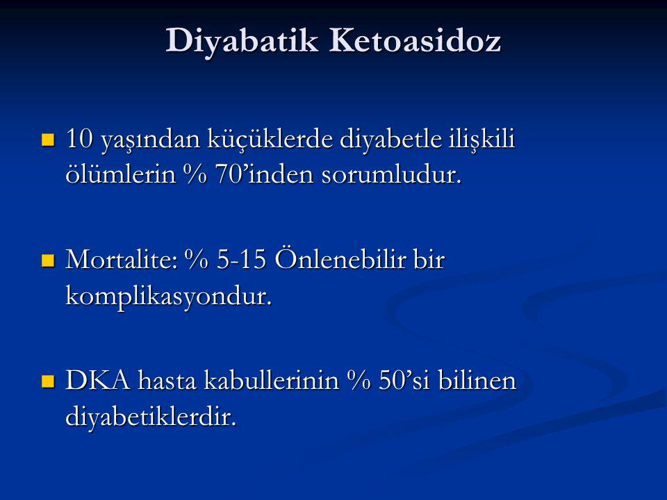 Diyabatik Ketoasidoz 10 yaşından küçüklerde diyabetle ilişkili ölümlerin % 70'inden sorumludur. Mortalite: % 5-15 Önlenebilir bir komplikasyondur.