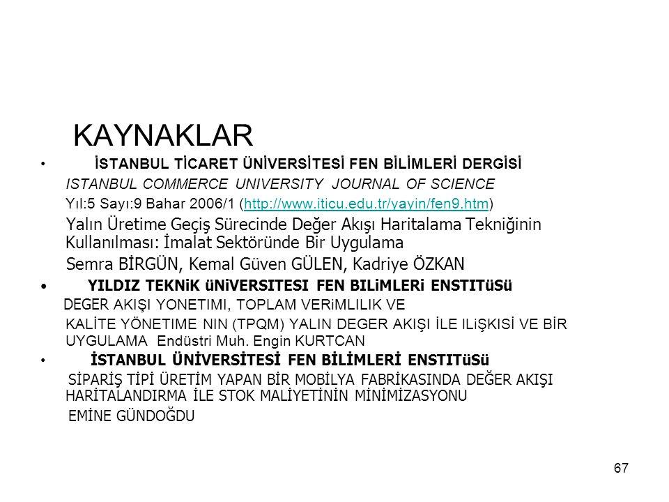 KAYNAKLAR İSTANBUL TİCARET ÜNİVERSİTESİ FEN BİLİMLERİ DERGİSİ. ISTANBUL COMMERCE UNIVERSITY JOURNAL OF SCIENCE.
