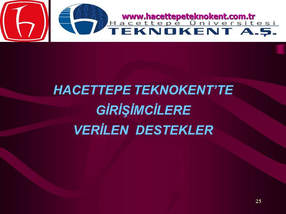 HACETTEPE TEKNOKENT'TE GİRİŞİMCİLERE VERİLEN DESTEKLER