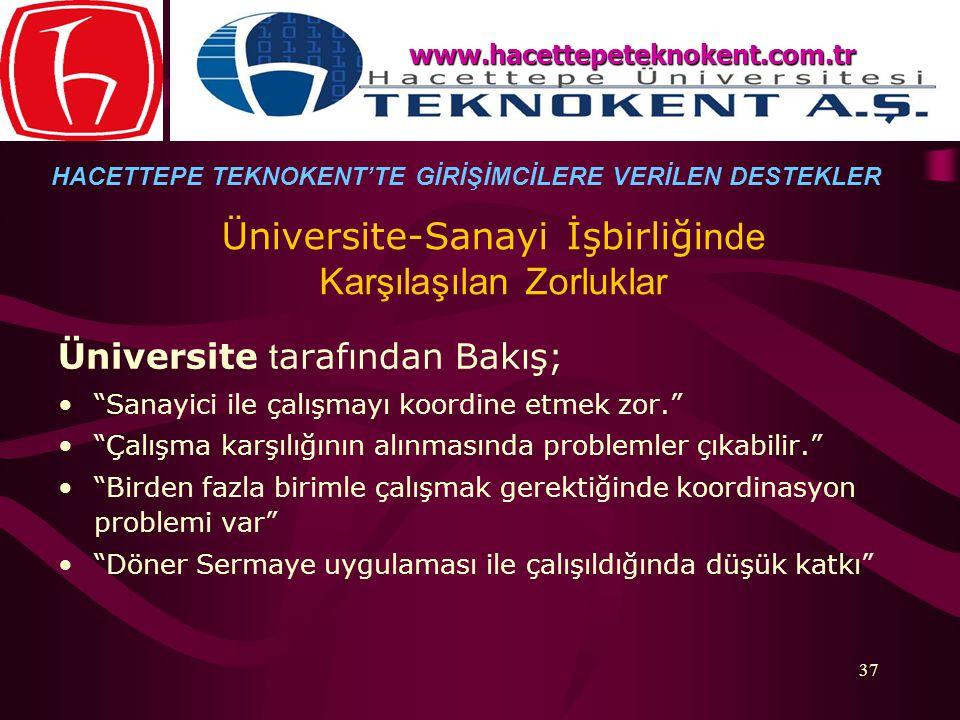 Üniversite-Sanayi İşbirliğinde Karşılaşılan Zorluklar