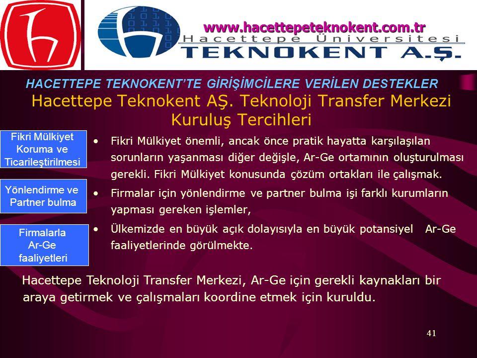 Hacettepe Teknokent AŞ. Teknoloji Transfer Merkezi Kuruluş Tercihleri