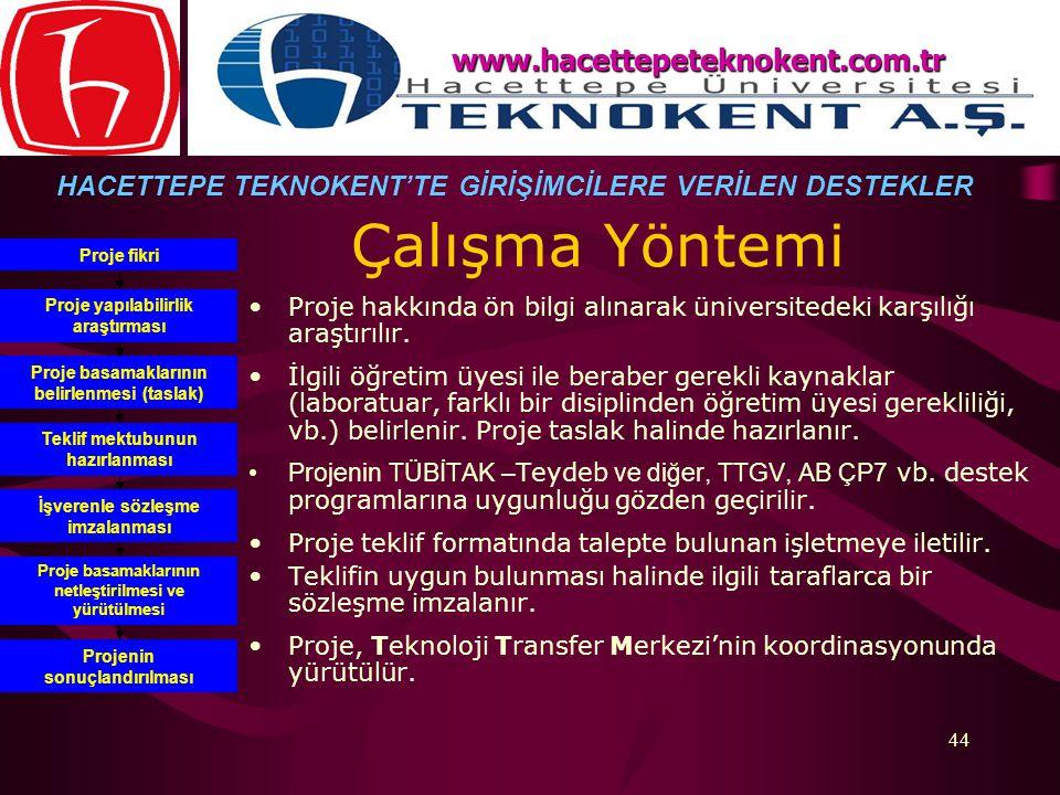 Çalışma Yöntemi www.hacettepeteknokent.com.tr