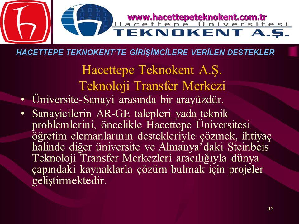 Hacettepe Teknokent A.Ş. Teknoloji Transfer Merkezi