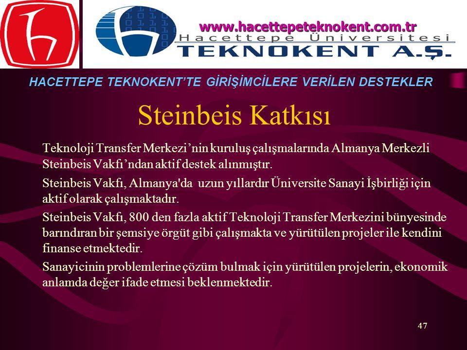 www.hacettepeteknokent.com.tr HACETTEPE TEKNOKENT'TE GİRİŞİMCİLERE VERİLEN DESTEKLER. Steinbeis Katkısı.