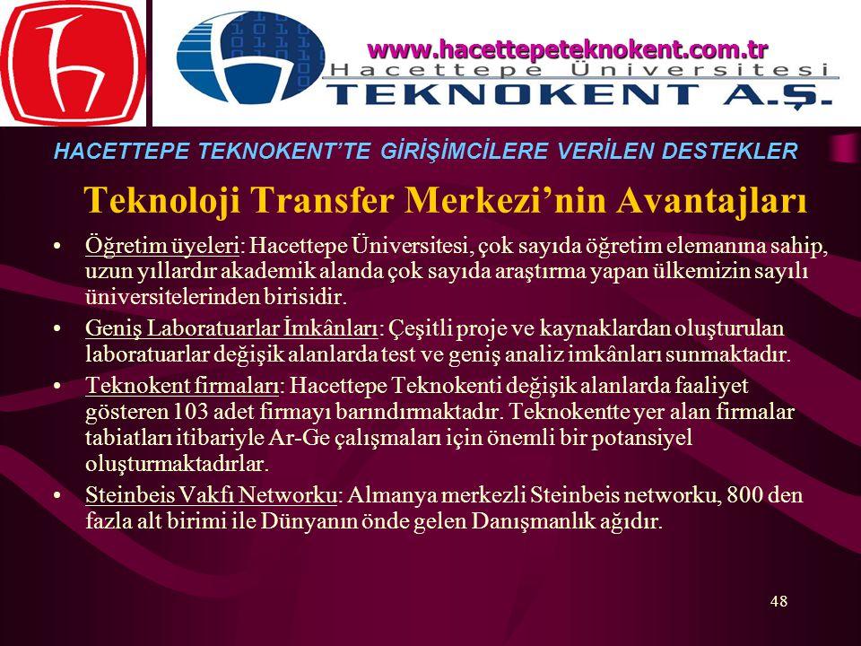 Teknoloji Transfer Merkezi'nin Avantajları