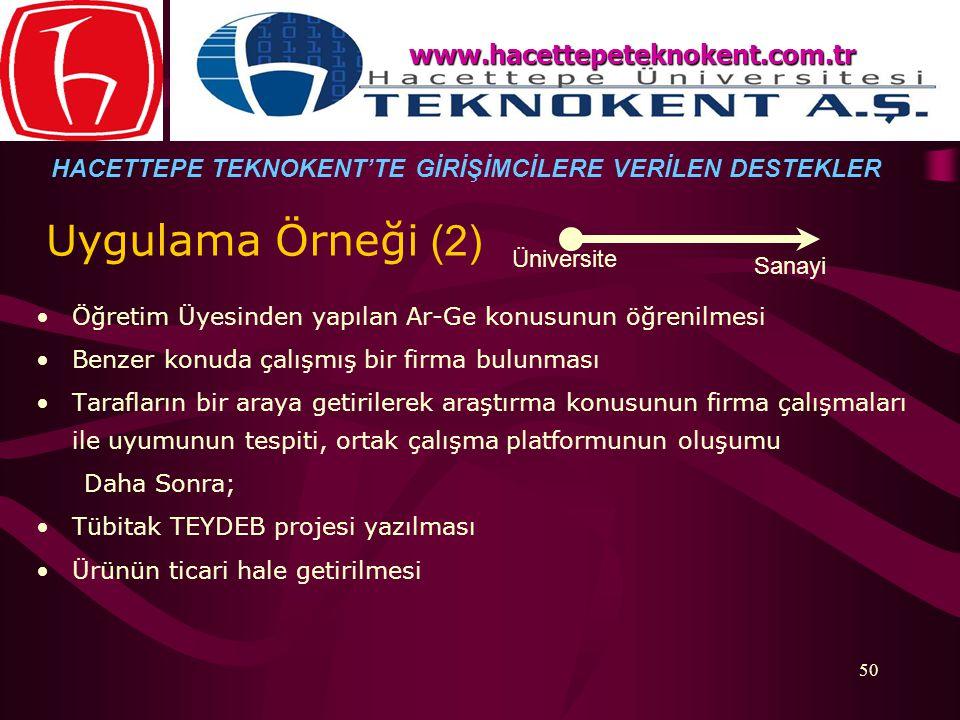 Uygulama Örneği (2) www.hacettepeteknokent.com.tr