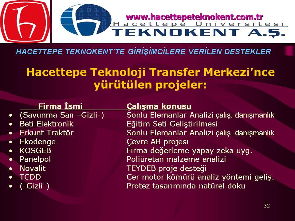 Hacettepe Teknoloji Transfer Merkezi'nce