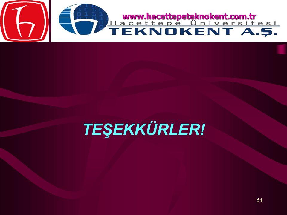 www.hacettepeteknokent.com.tr TEŞEKKÜRLER!