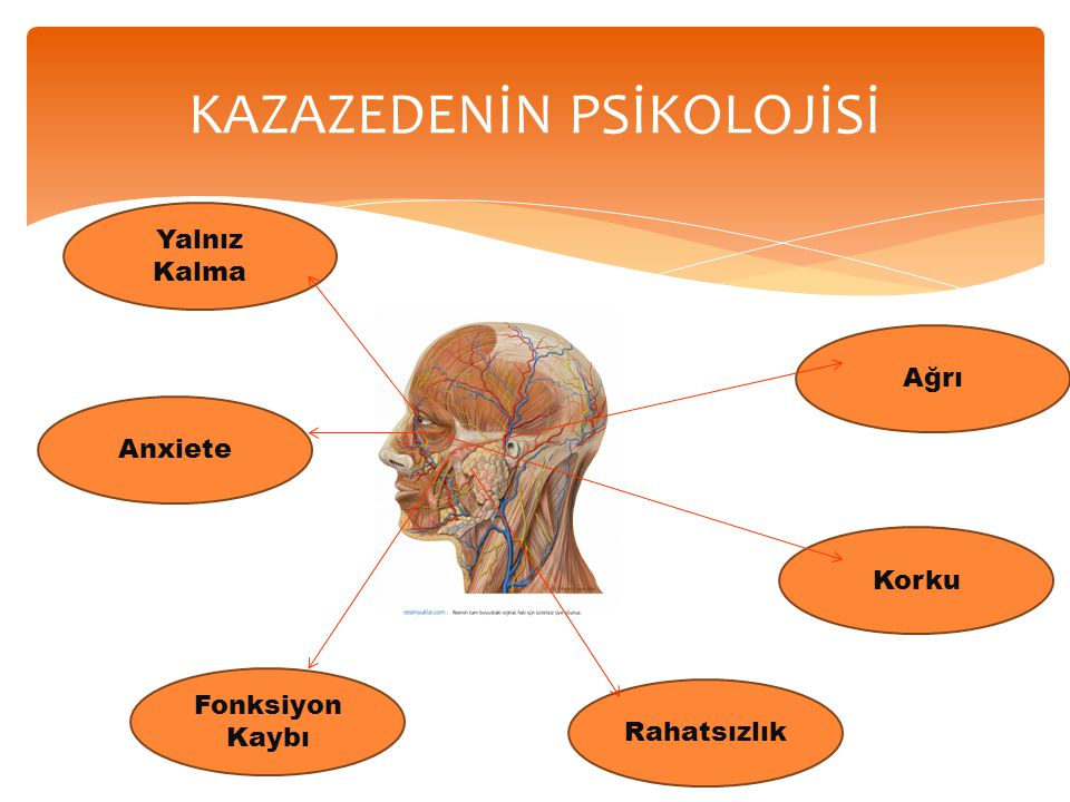 KAZAZEDENİN PSİKOLOJİSİ