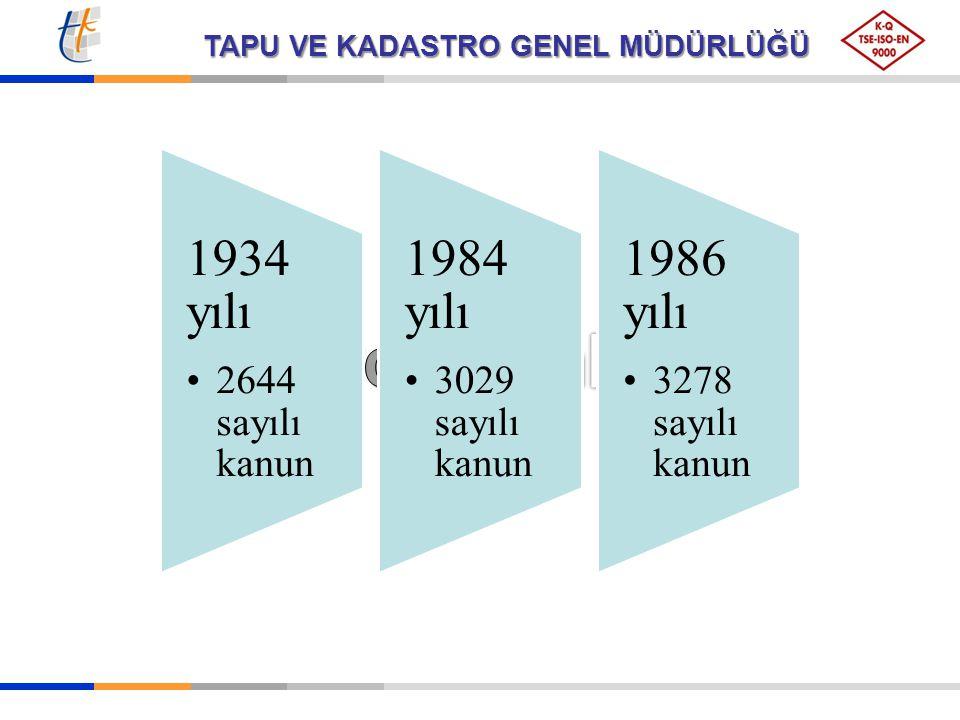 Sevcan onbaşı 1934 yılı 2644 sayılı kanun 1984 yılı 3029 sayılı kanun
