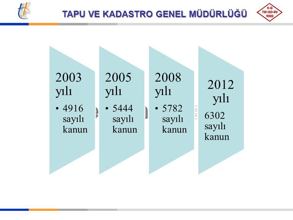 Sevcan onbaşı 2012 yılı 6302 sayılı kanun 2003 yılı 4916 sayılı kanun