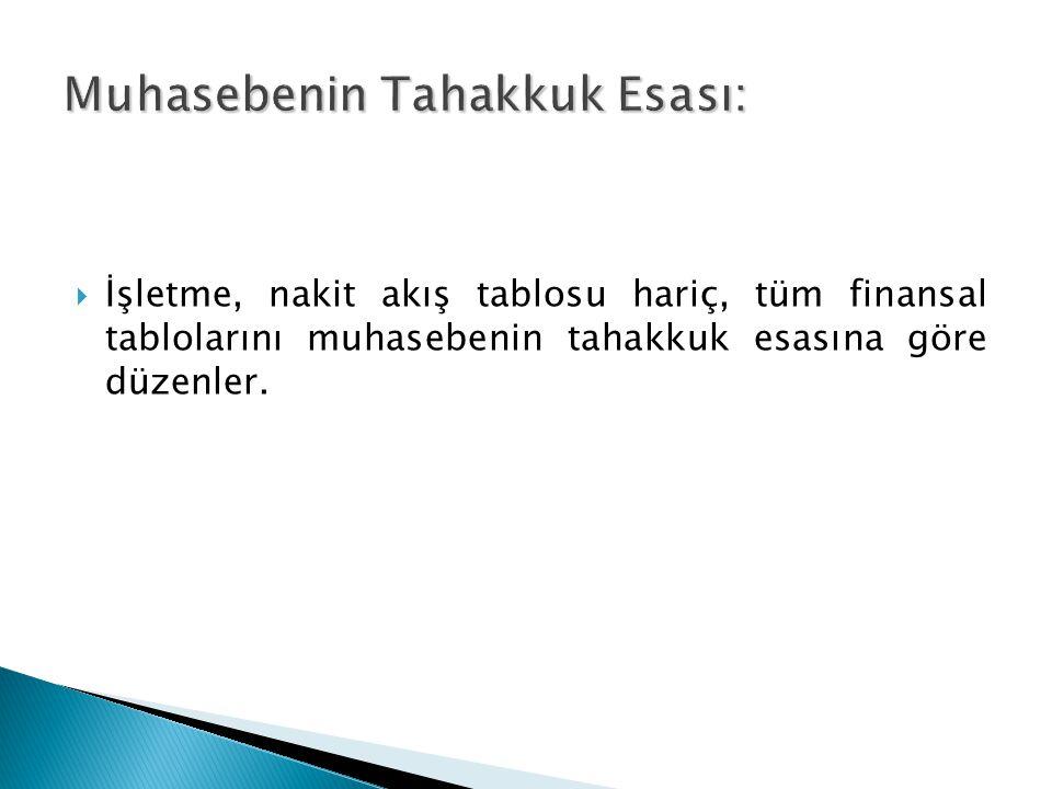 Muhasebenin Tahakkuk Esası:
