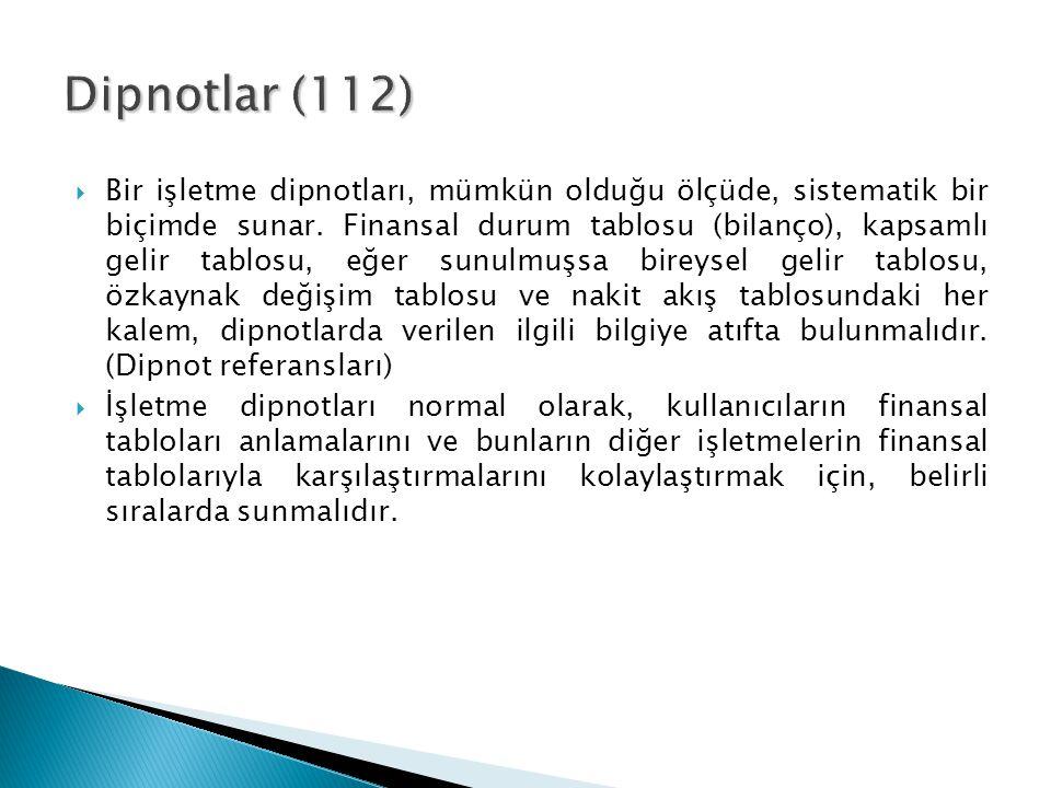 Dipnotlar (112)