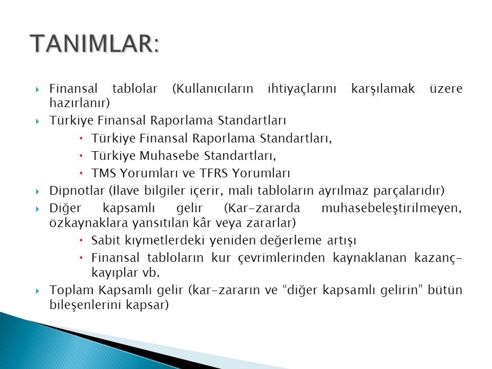TANIMLAR: Finansal tablolar (Kullanıcıların ihtiyaçlarını karşılamak üzere hazırlanır) Türkiye Finansal Raporlama Standartları.