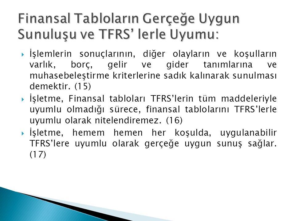 Finansal Tabloların Gerçeğe Uygun Sunuluşu ve TFRS' lerle Uyumu:
