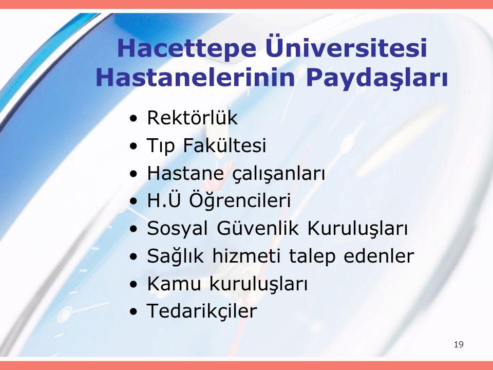 Hacettepe Üniversitesi Hastanelerinin Paydaşları