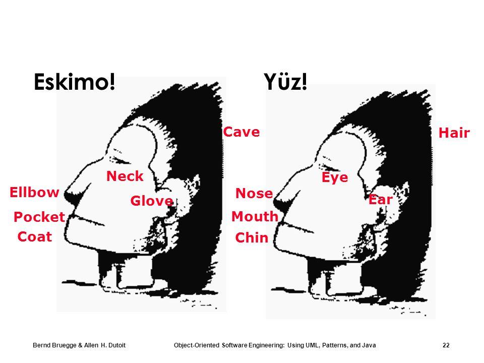 Eskimo! Yüz! Cave Hair Neck Eye Ellbow Nose Ear Glove Pocket Mouth