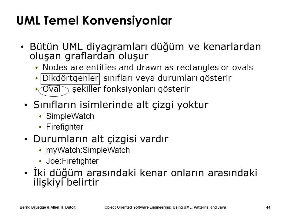 UML Temel Konvensiyonlar