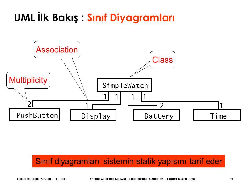 UML İlk Bakış : Sınıf Diyagramları