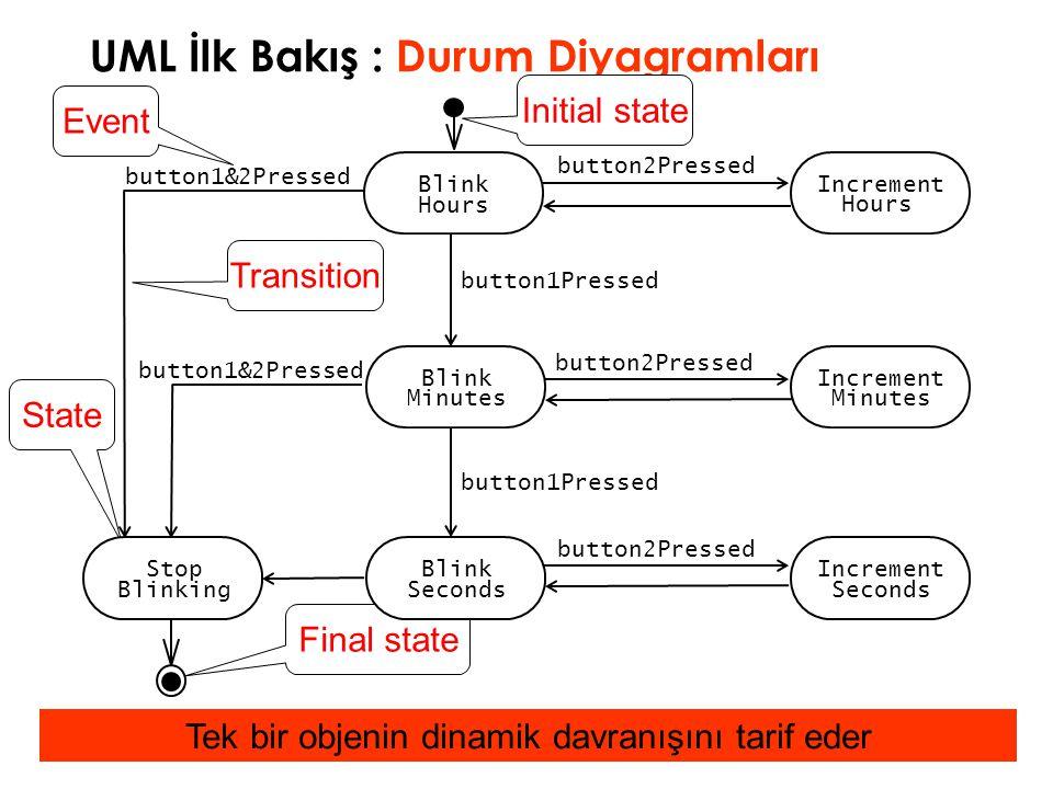 UML İlk Bakış : Durum Diyagramları