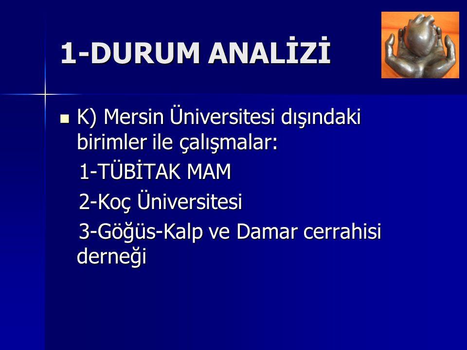 1-DURUM ANALİZİ K) Mersin Üniversitesi dışındaki birimler ile çalışmalar: 1-TÜBİTAK MAM. 2-Koç Üniversitesi.