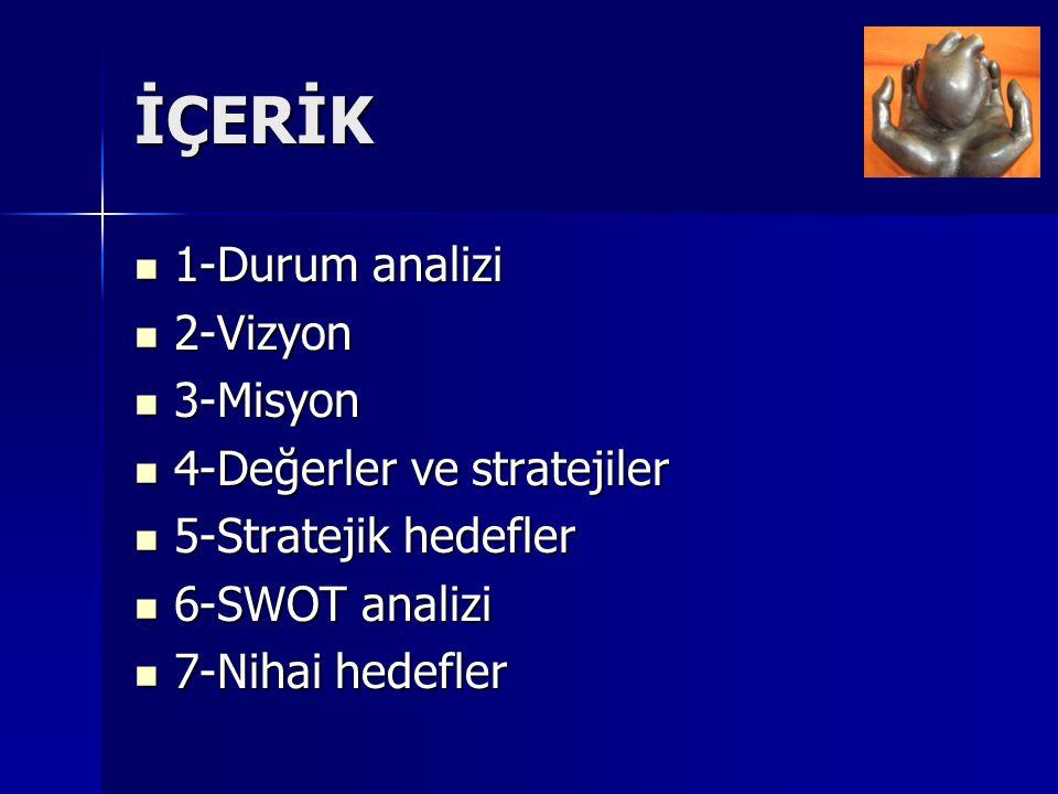 İÇERİK 1-Durum analizi 2-Vizyon 3-Misyon 4-Değerler ve stratejiler