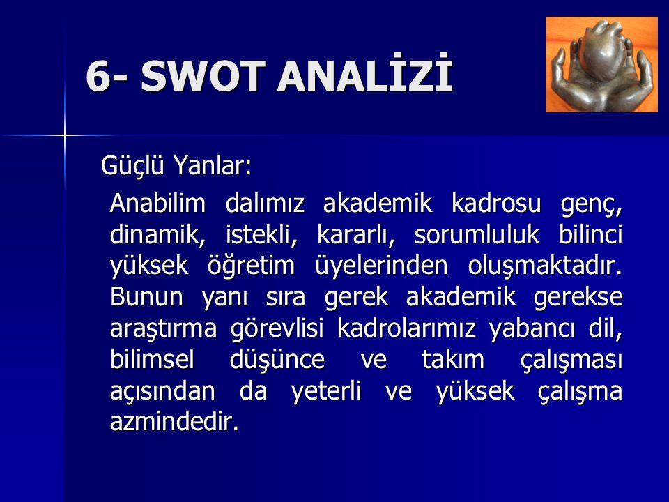 6- SWOT ANALİZİ Güçlü Yanlar: