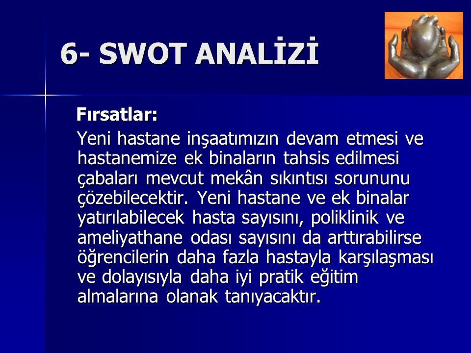 6- SWOT ANALİZİ Fırsatlar: