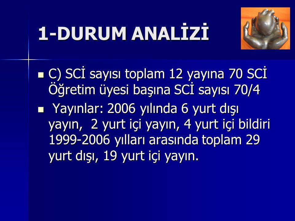 1-DURUM ANALİZİ C) SCİ sayısı toplam 12 yayına 70 SCİ Öğretim üyesi başına SCİ sayısı 70/4.