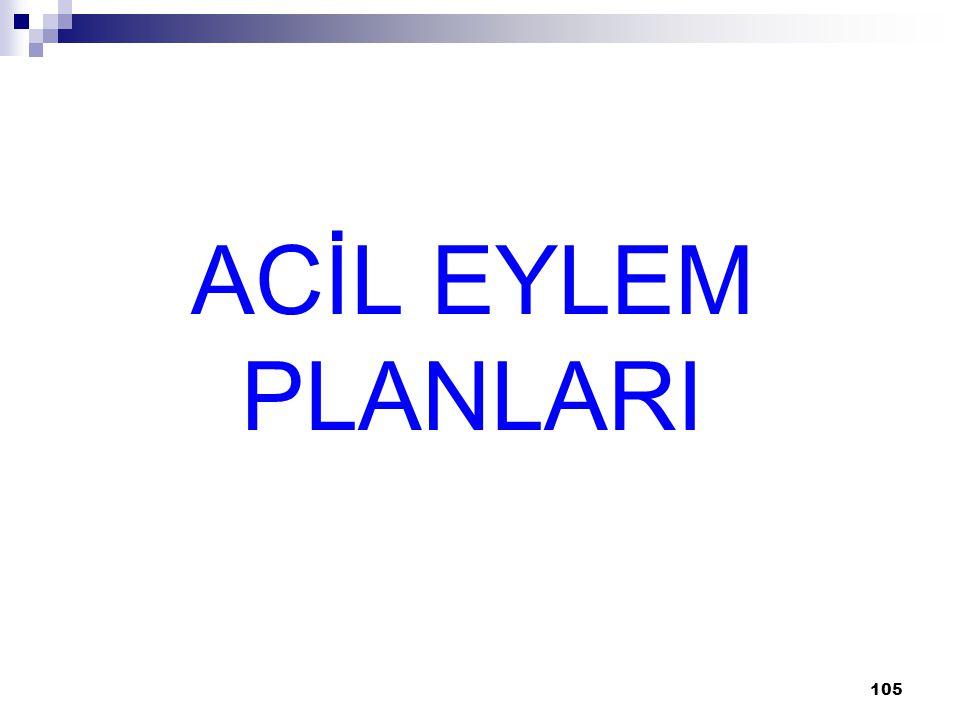 ACİL EYLEM PLANLARI