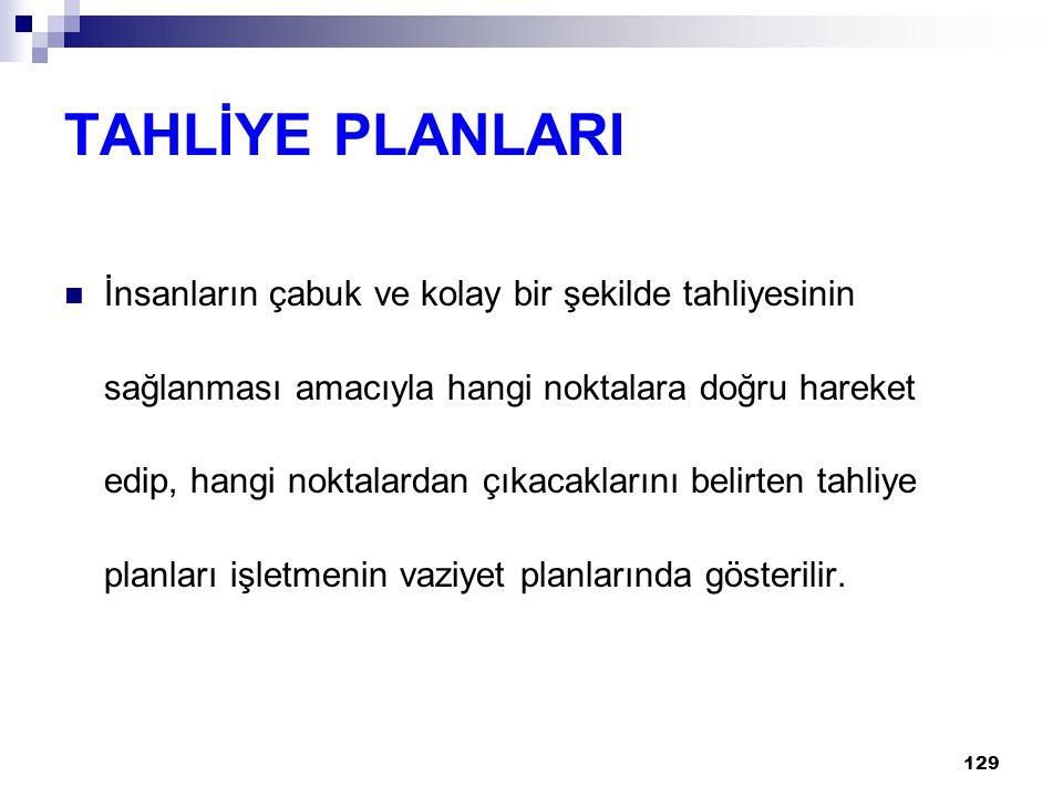TAHLİYE PLANLARI