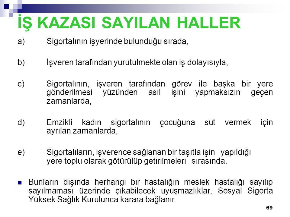 İŞ KAZASI SAYILAN HALLER