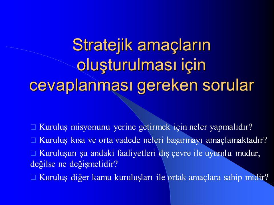 Stratejik amaçların oluşturulması için cevaplanması gereken sorular