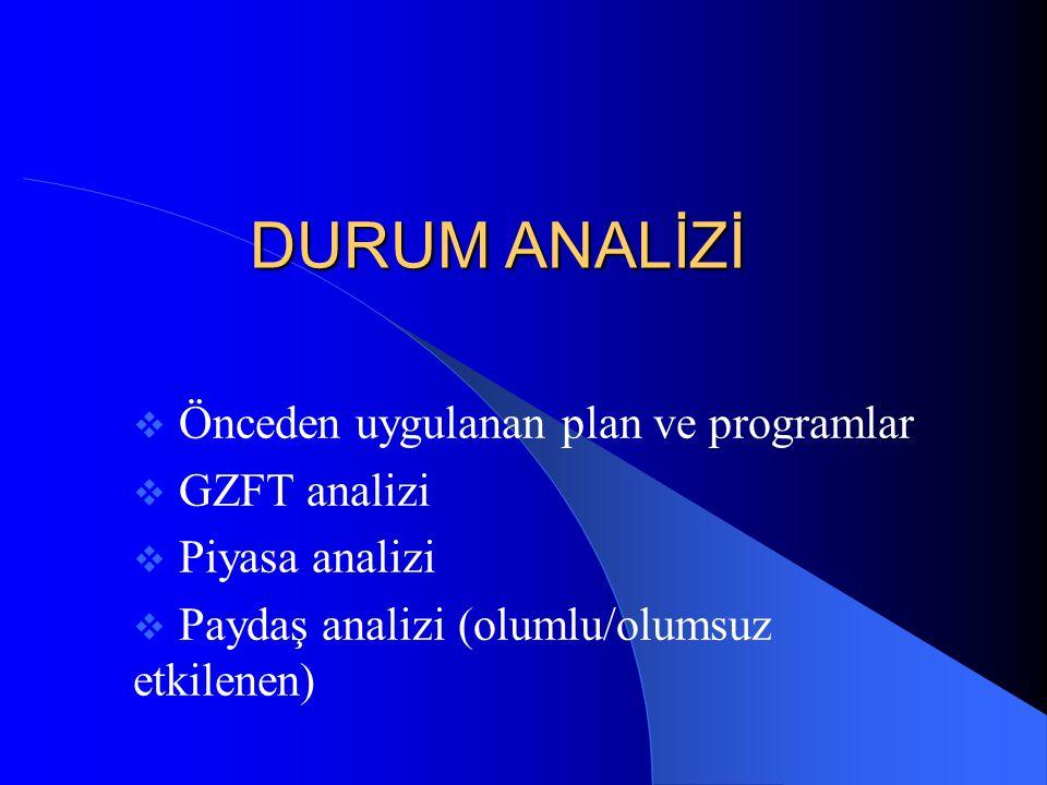 DURUM ANALİZİ Önceden uygulanan plan ve programlar GZFT analizi