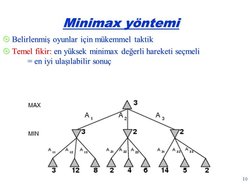 Minimax yöntemi Belirlenmiş oyunlar için mükemmel taktik