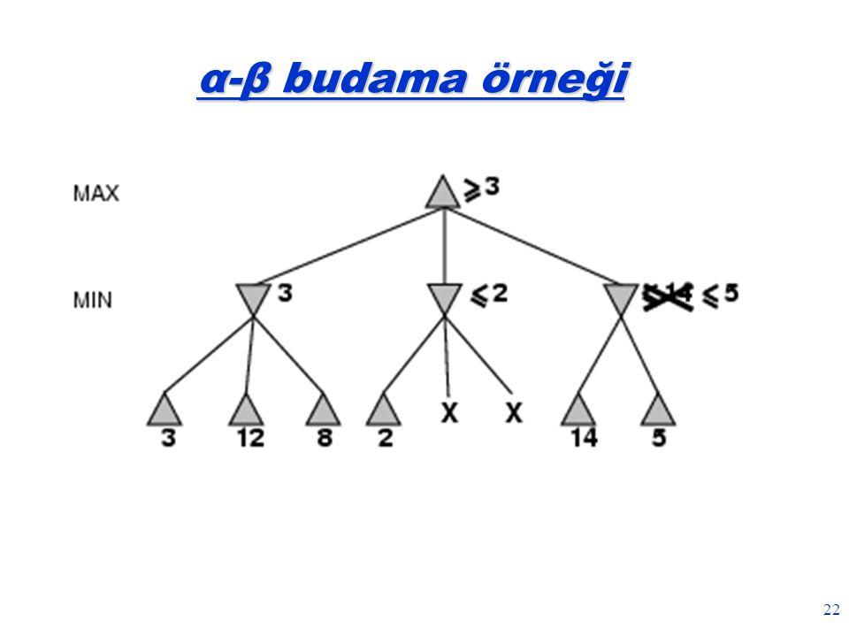 α-β budama örneği